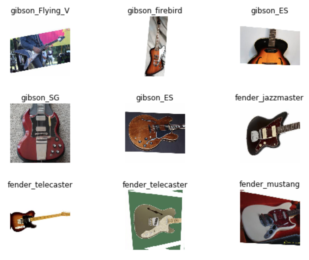 Guitar classification revisited | Christian's Blog
